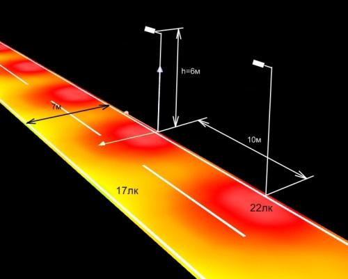 Уличный светодиодный фонарь на солнечной батарее на столб